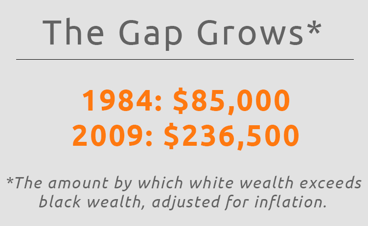 Callout: Wealth gap growing